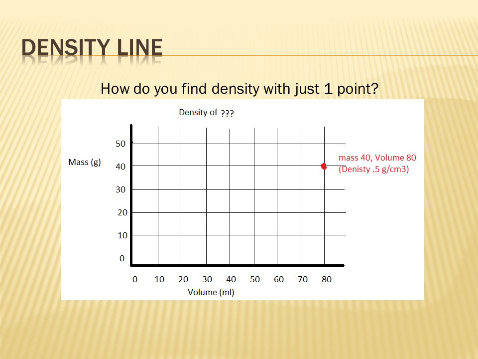 Density line How do you find density with just 1 point