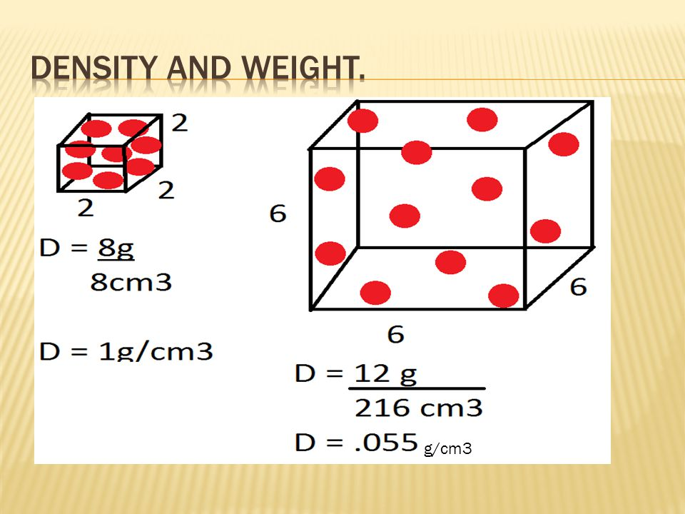 Density and Weight. g/cm3