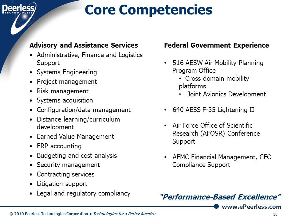 Core Competencies Performance-Based Excellence