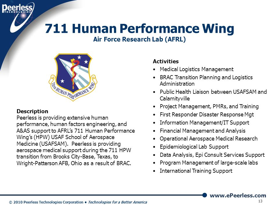 711 Human Performance Wing Air Force Research Lab (AFRL)