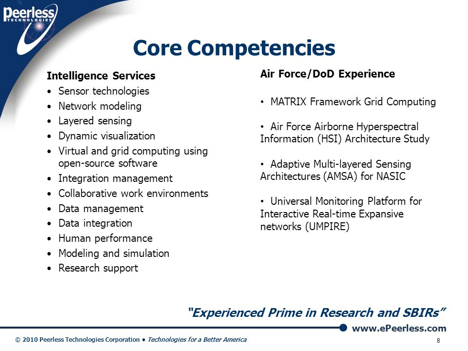 Core Competencies Experienced Prime in Research and SBIRs