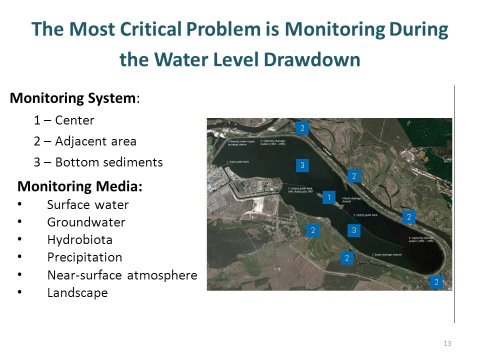 Water Level Monitoring System : Annual public meeting of the ppt download
