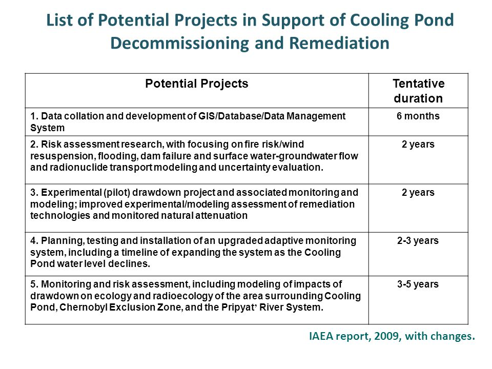 List of Potential Projects in Support of Cooling Pond Decommissioning and Remediation