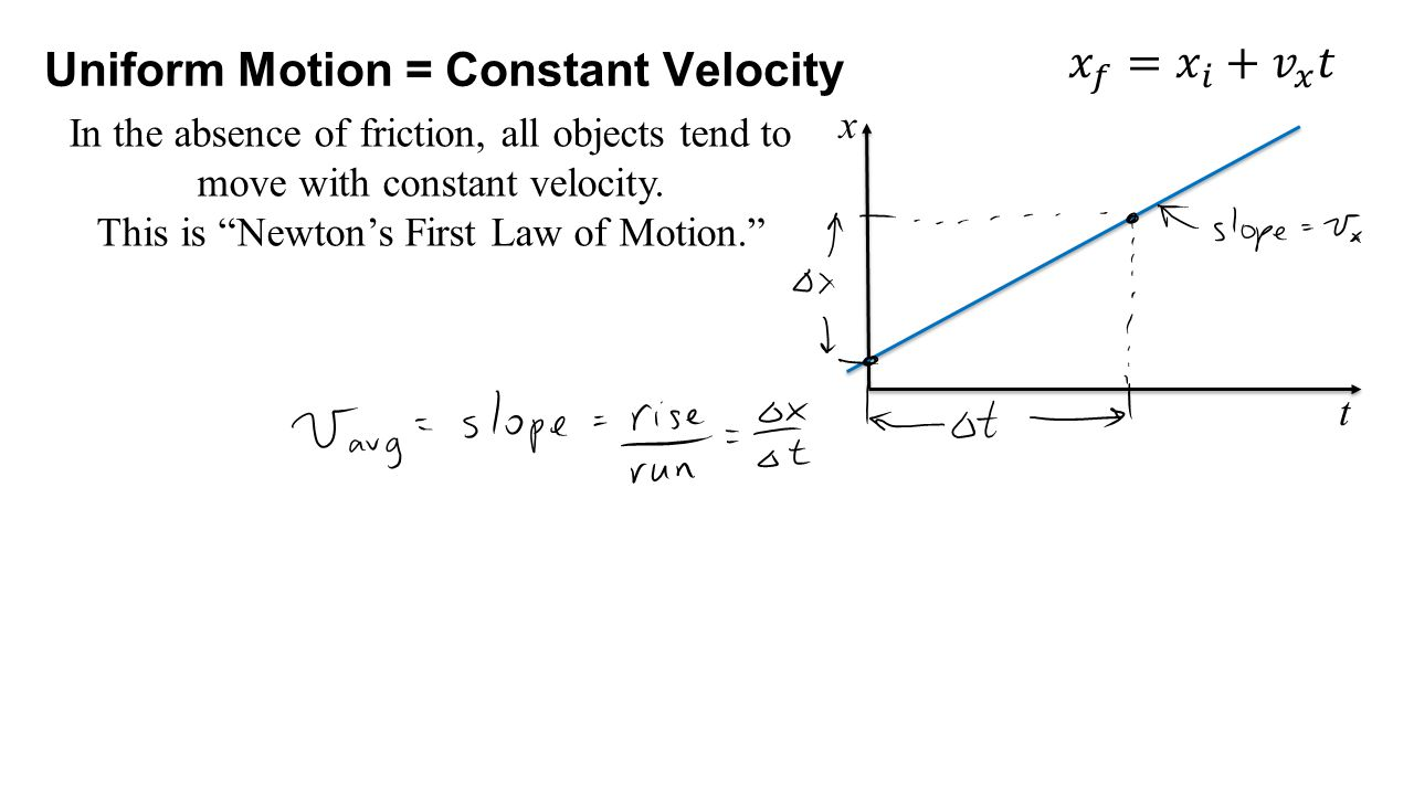Uniform Motion = Constant Velocity