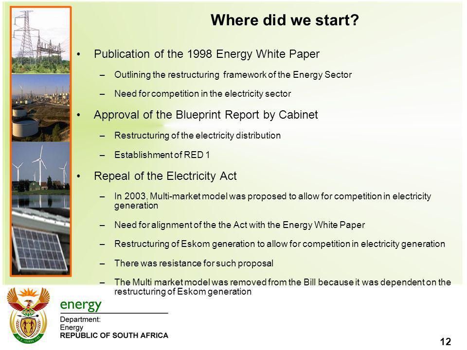 Where did we start Publication of the 1998 Energy White Paper