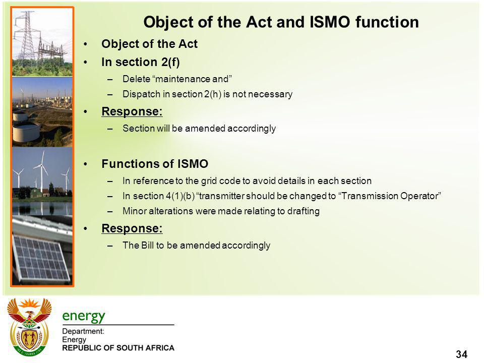 Object of the Act and ISMO function