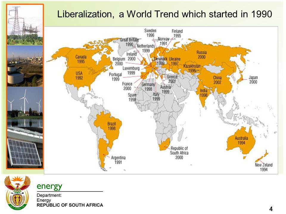 Liberalization, a World Trend which started in 1990