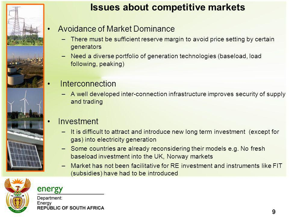 Issues about competitive markets
