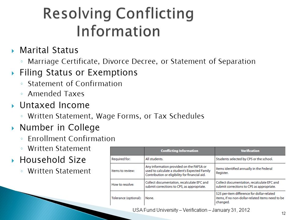 Resolving Conflicting Information