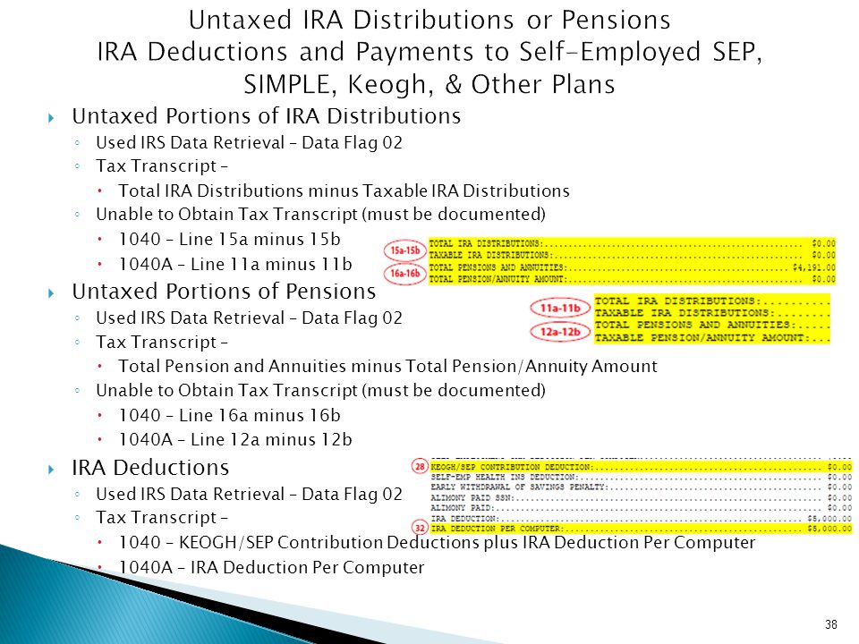 Untaxed IRA Distributions or Pensions IRA Deductions and Payments to Self-Employed SEP, SIMPLE, Keogh, & Other Plans