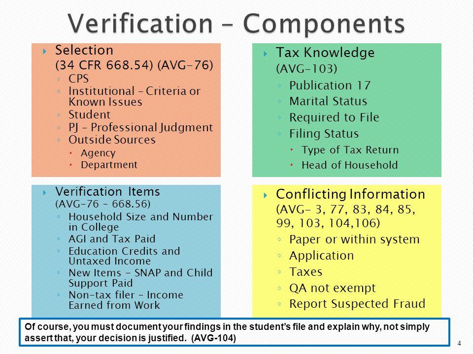 Verification – Components
