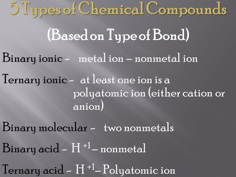 5 Types of Chemical Compounds
