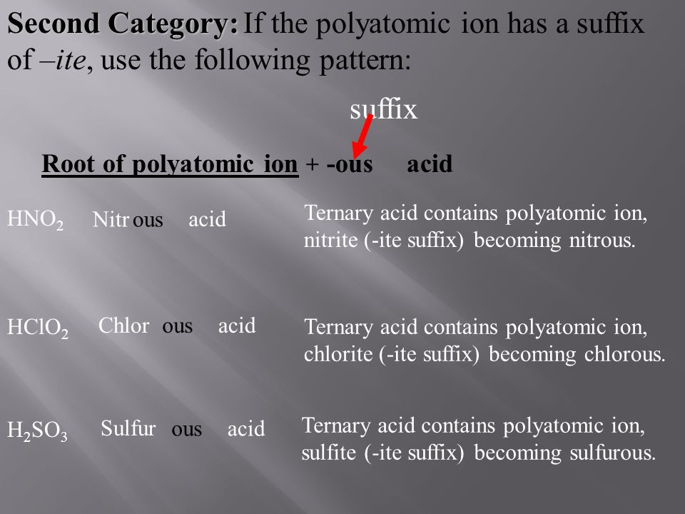 Second Category: If the polyatomic ion has a suffix of –ite, use the following pattern:
