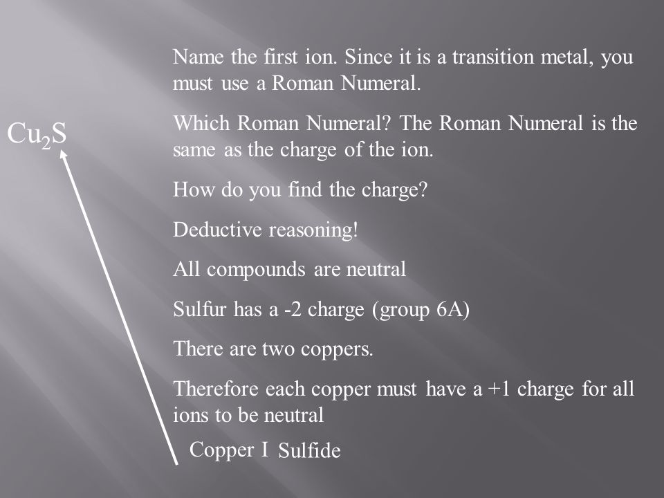Name the first ion. Since it is a transition metal, you must use a Roman Numeral.