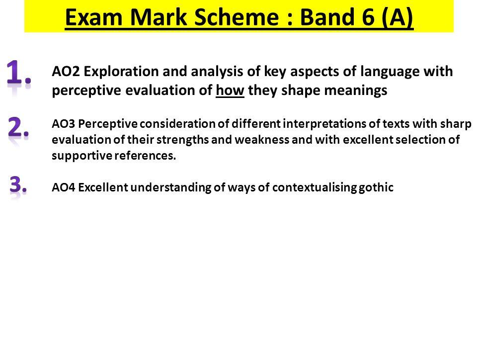 Exam Mark Scheme : Band 6 (A)