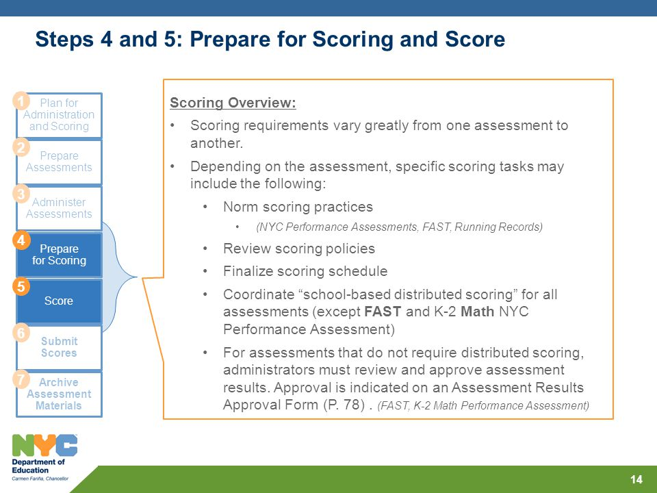 Steps 4 and 5: Prepare for Scoring and Score