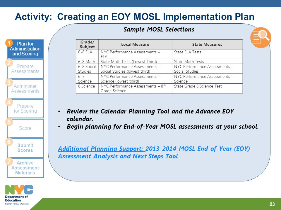 Activity: Creating an EOY MOSL Implementation Plan
