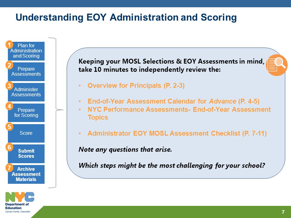 Understanding EOY Administration and Scoring