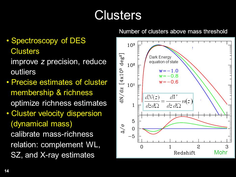 Clusters Spectroscopy of DES Clusters improve z precision, reduce
