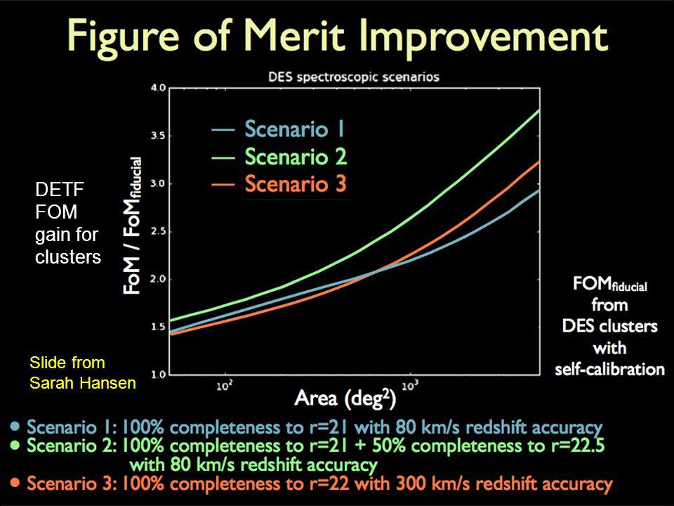 DETF FOM gain for clusters Slide from Sarah Hansen