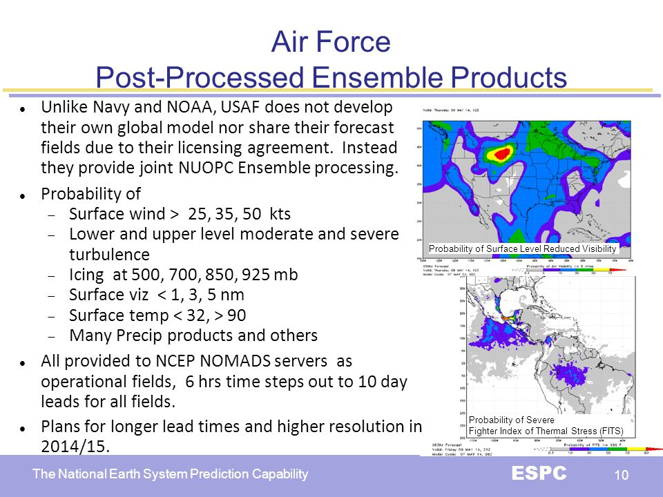 Air Force Post-Processed Ensemble Products