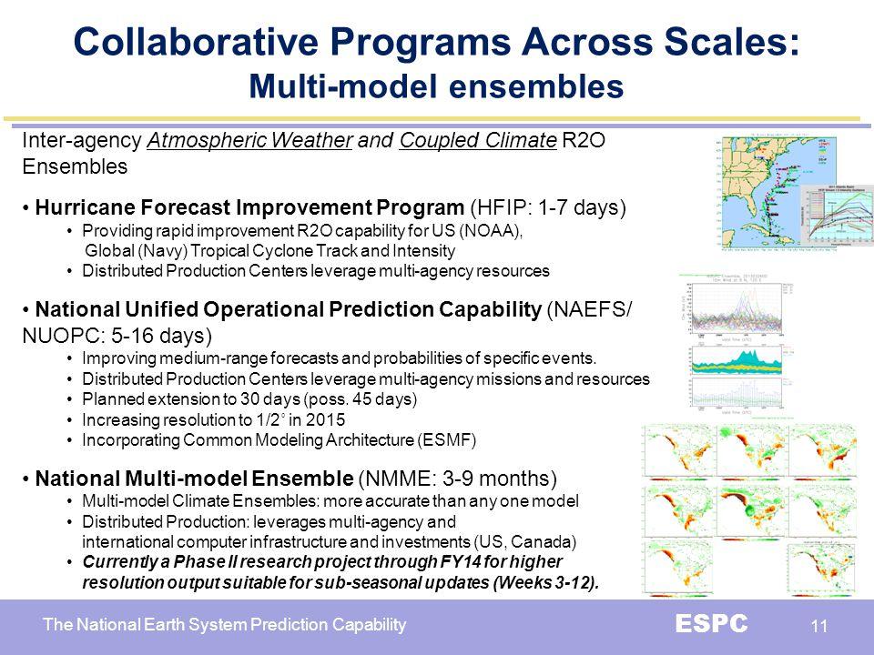 Collaborative Programs Across Scales: Multi-model ensembles