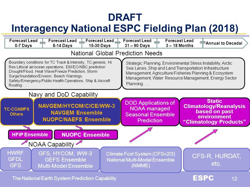 DRAFT Interagency National ESPC Fielding Plan (2018)