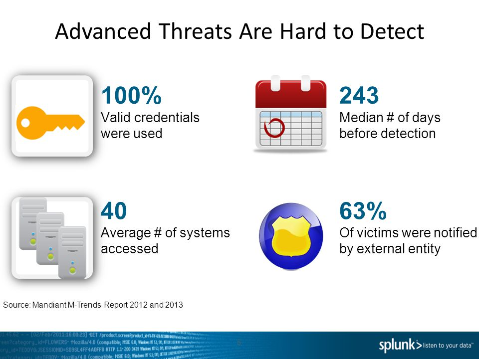 Advanced Threats Are Hard to Detect