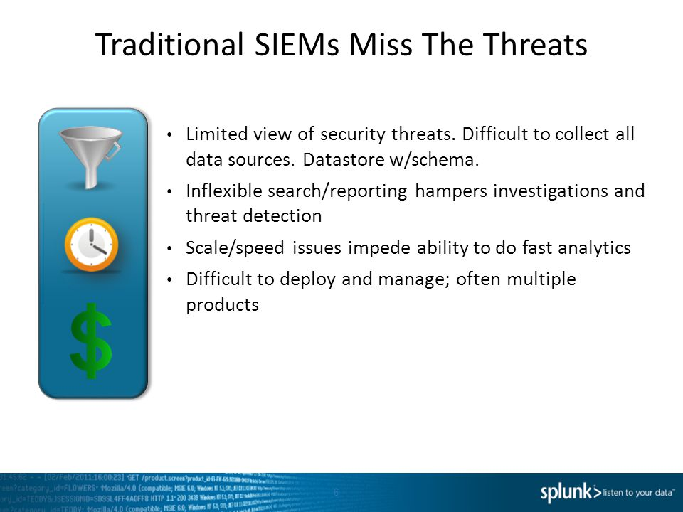 Traditional SIEMs Miss The Threats