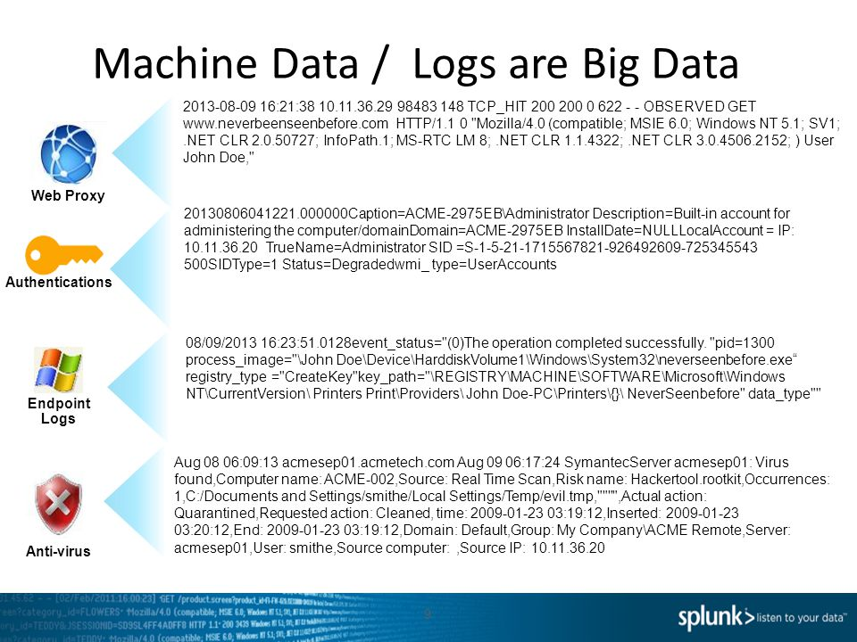 Machine Data / Logs are Big Data