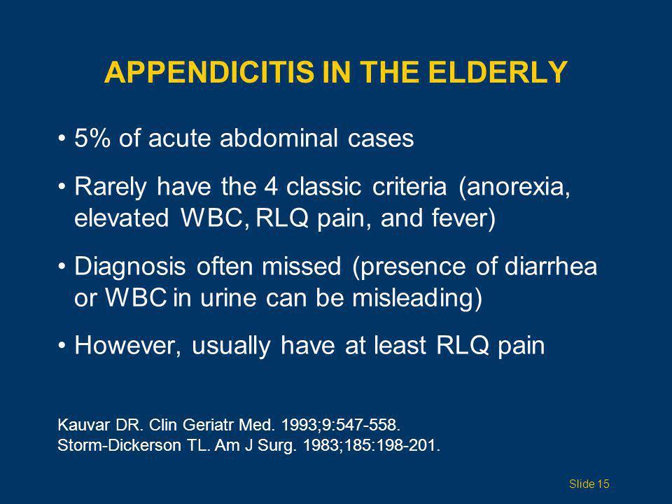 Appendicitis IN THE ELDERLY