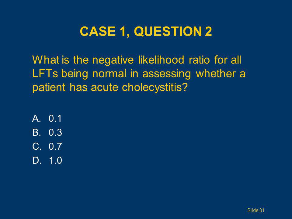 Case 1, Question 2 What is the negative likelihood ratio for all LFTs being normal in assessing whether a patient has acute cholecystitis