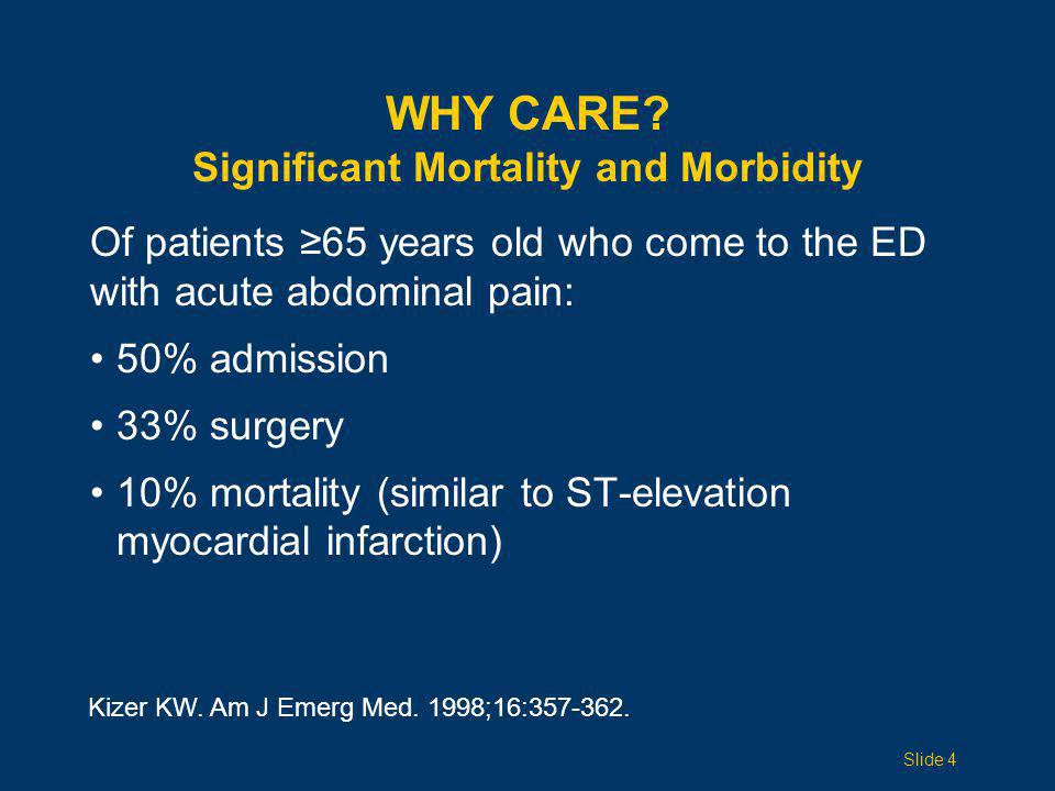 Why Care Significant Mortality and Morbidity
