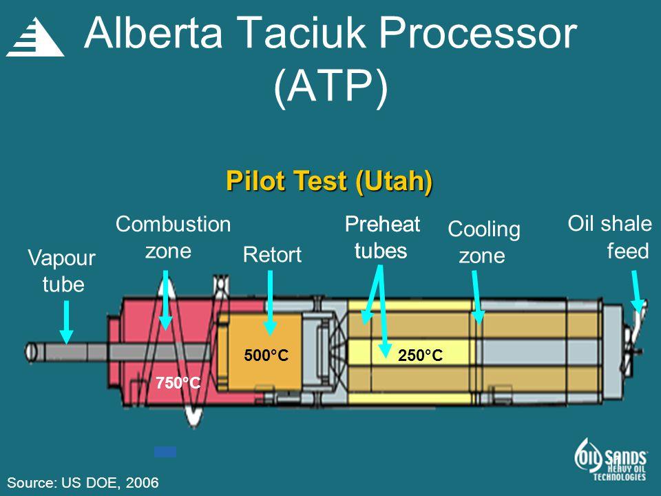 Alberta Taciuk Processor (ATP)