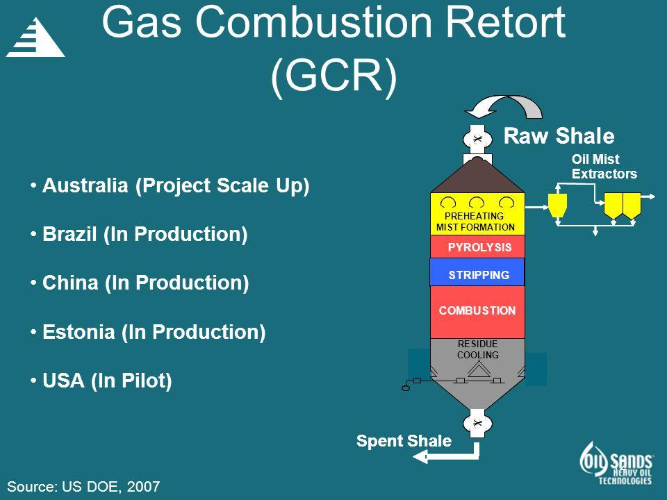 Gas Combustion Retort (GCR)
