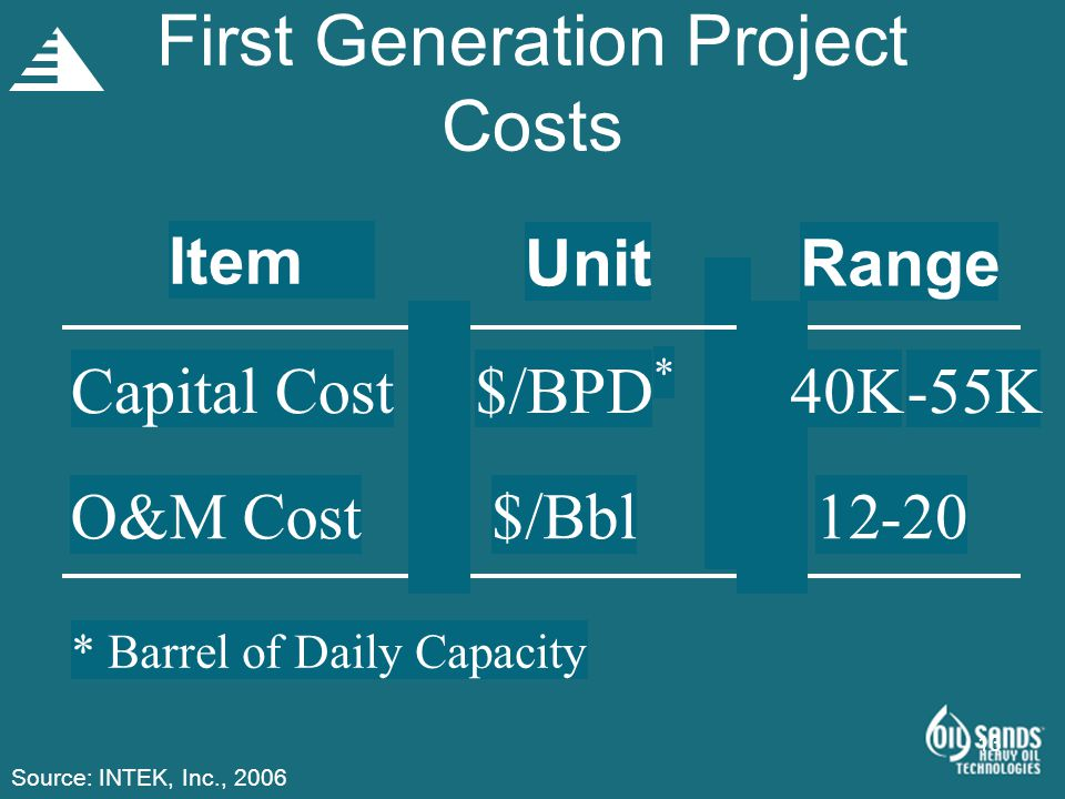 First Generation Project Costs