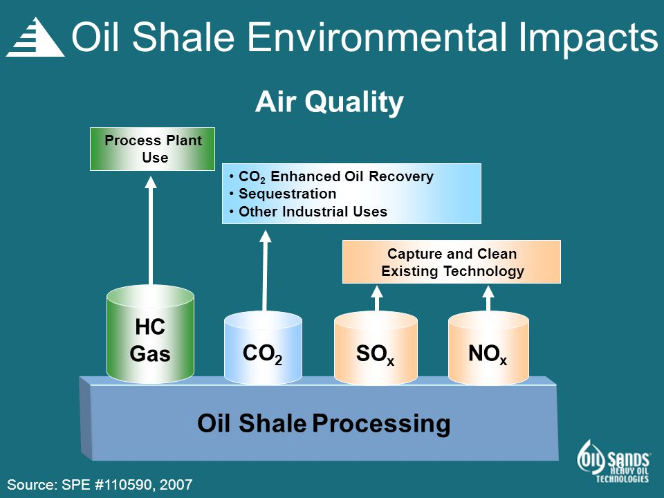 Oil Shale Environmental Impacts
