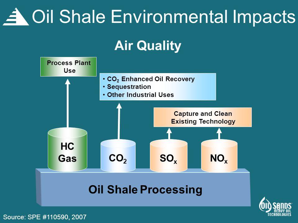 Oil Shale Environmental Impacts