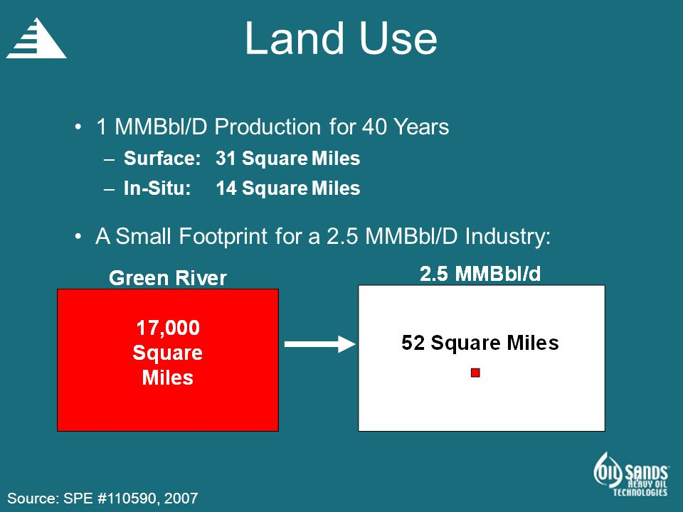Land Use 1 MMBbl/D Production for 40 Years