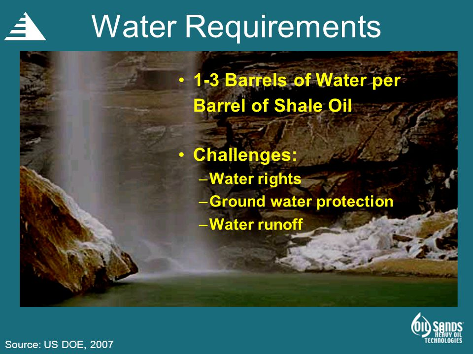Water Requirements 1-3 Barrels of Water per Barrel of Shale Oil