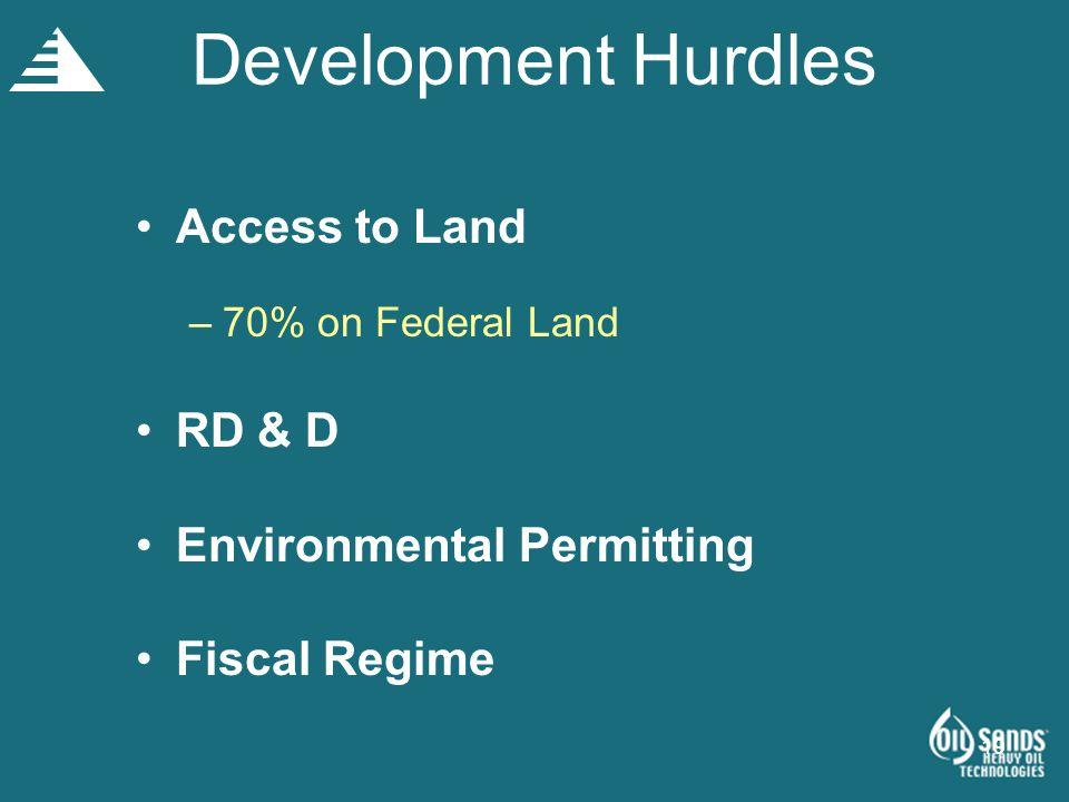 Development Hurdles Access to Land RD & D Environmental Permitting