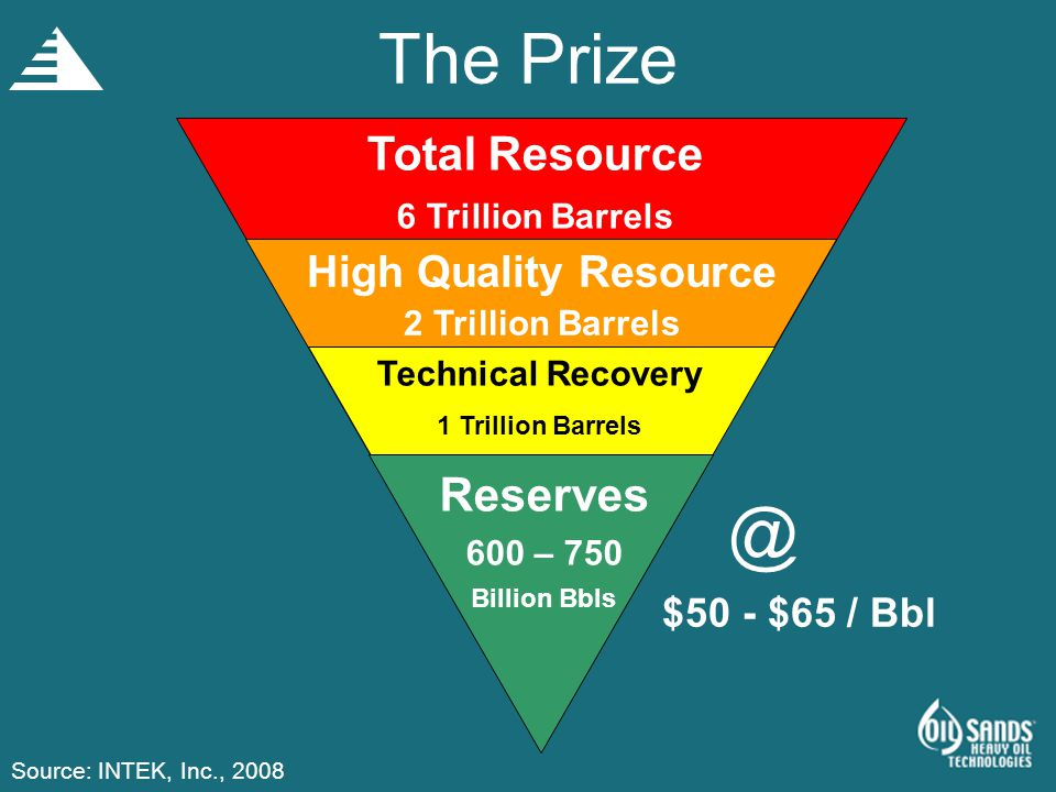The Prize @ Total Resource Reserves High Quality Resource