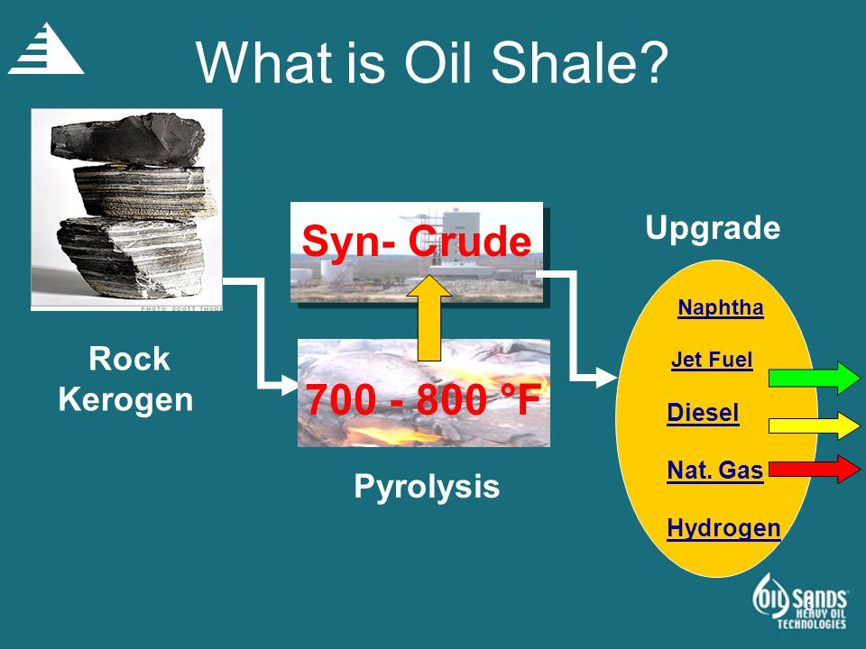 What is Oil Shale 700 - 800 °F Upgrade Kerogen Pyrolysis Syn- Crude