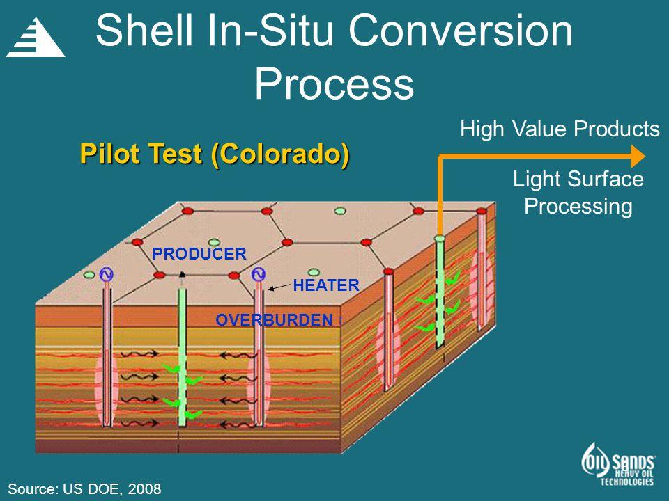 Shell In-Situ Conversion Process