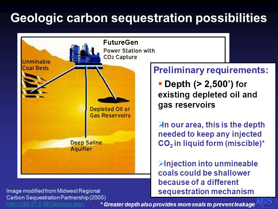 Geologic carbon sequestration possibilities