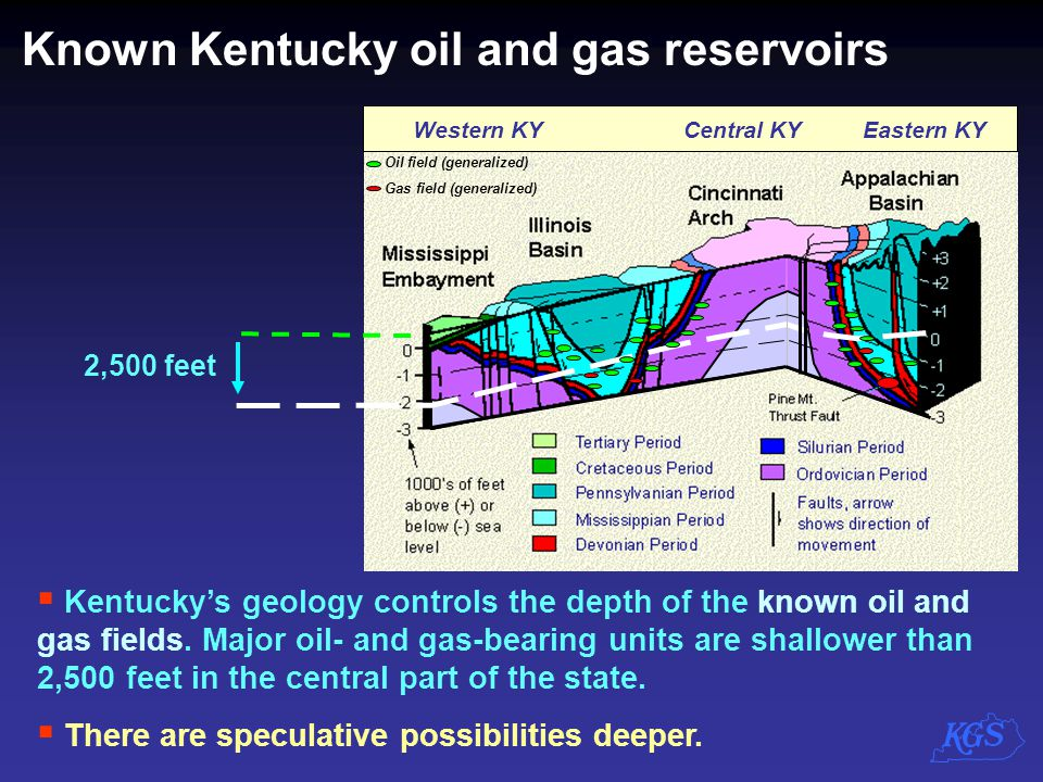 Known Kentucky oil and gas reservoirs