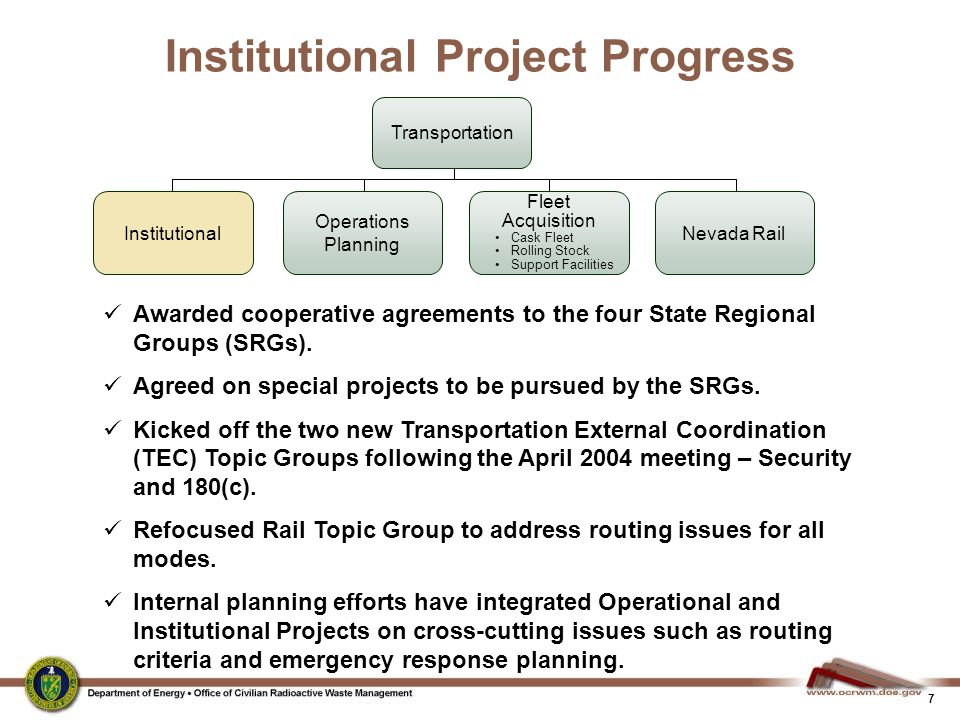 Institutional Project Progress