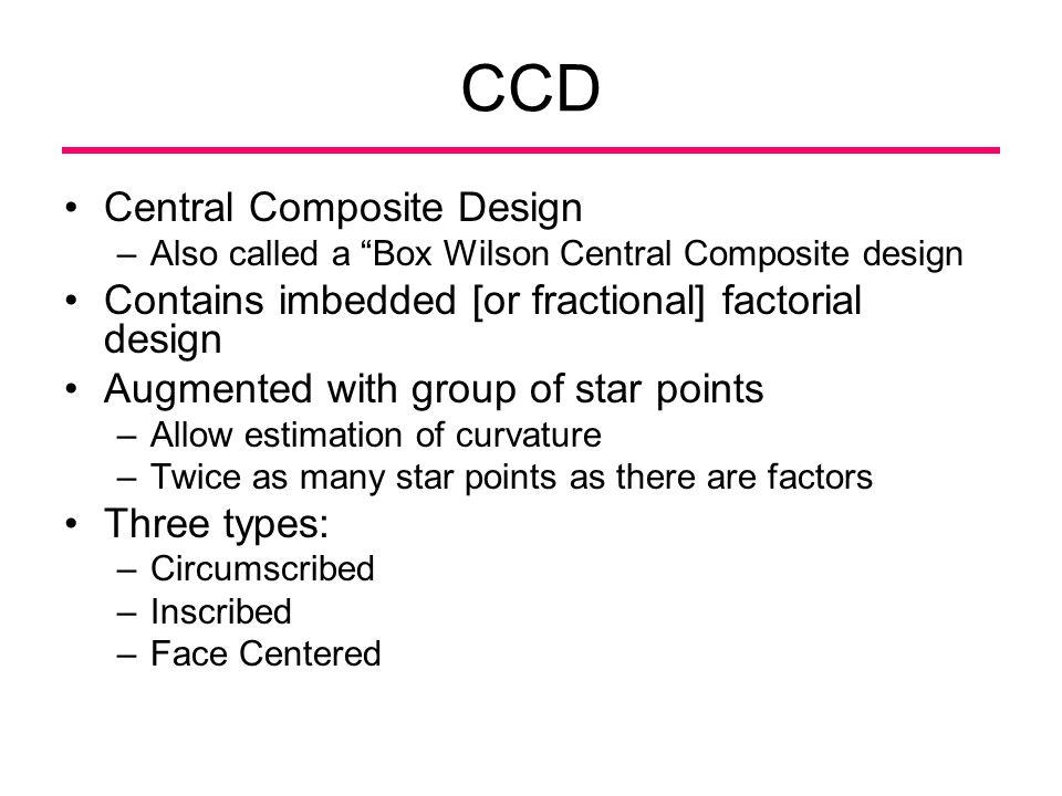 CCD Central Composite Design