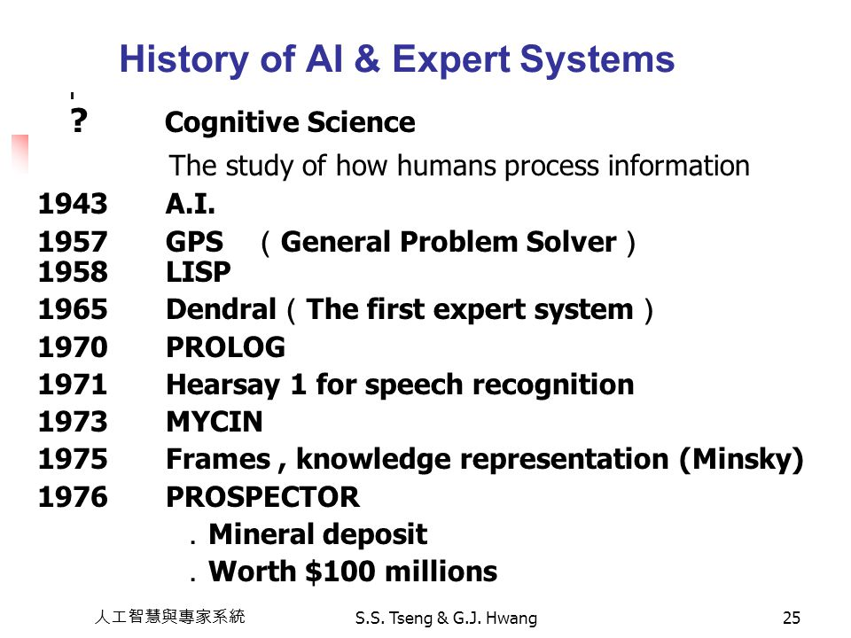 History of AI & Expert Systems