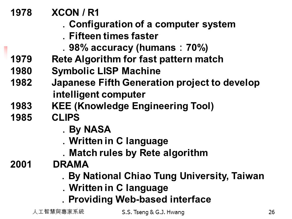 .Configuration of a computer system .Fifteen times faster